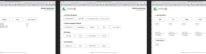 Define New Web Architecture